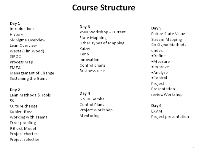 course-structure1-1